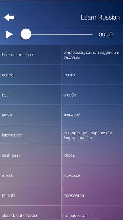 Learn RUSSIAN Fast and Easy - Learn to Speak Russian Language Audio Phrasebook and Dictionary App for Beginners screenshot-4
