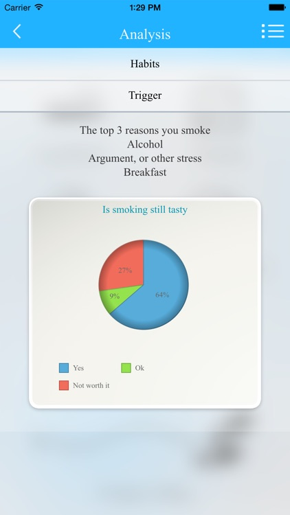 Quit Smoking: Learn To Stop Smoking Today!