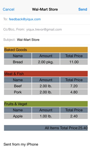 list of grocery items and prices