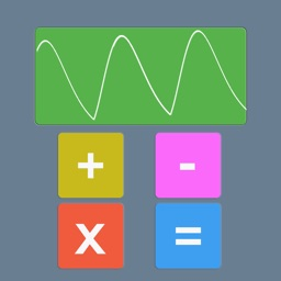 Graphing Calculator 2015