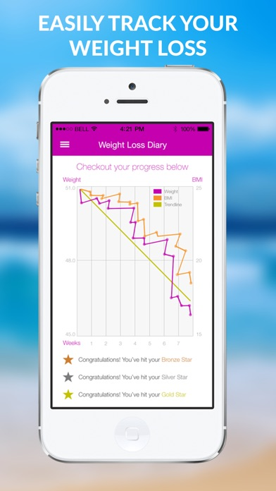 Post Baby Weight Loss Challenge Lite - Calorie Tracker With