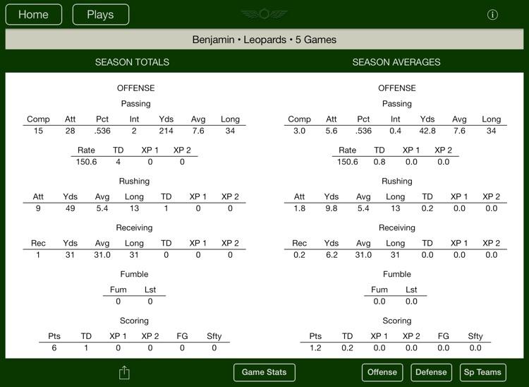 Stat Tap Football HD screenshot-4