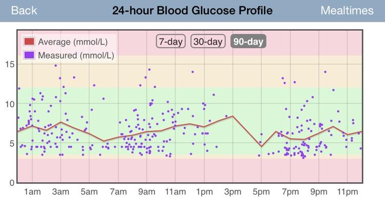 RapidCalc Diabetes Manager screenshot-4