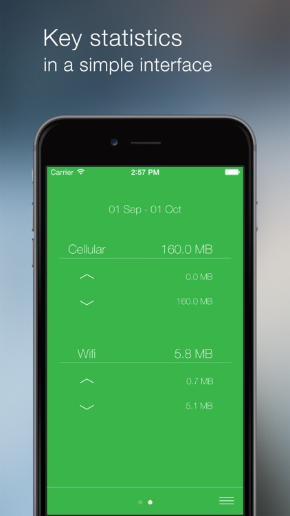 Data Count - Track data usage in real time