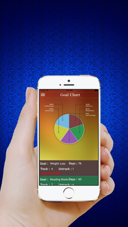Goal Tracker - Track your Daily Habits,Tasks,Health,Dreams & set personal goals screenshot-3
