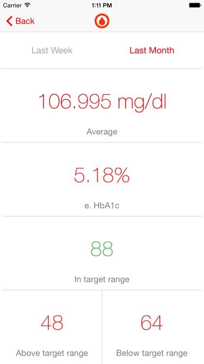 Gluco - the app for diabetics screenshot-4