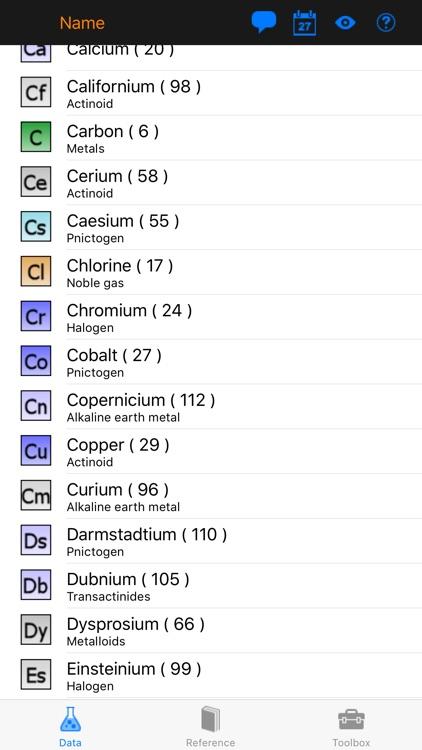 Periodic Table Explorer
