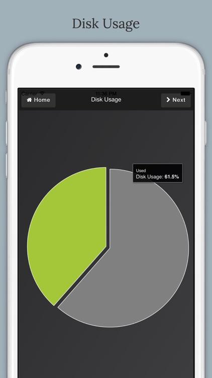 CinnaMON A Server Monitoring Tool screenshot-4