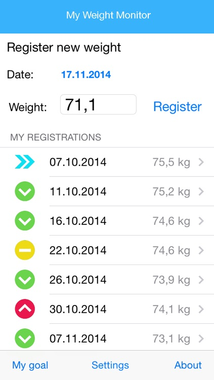 My Weight Monitor