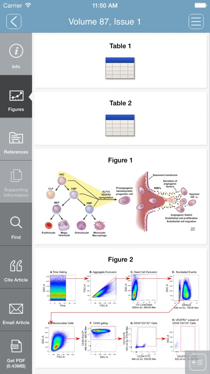 Cytometry Part A screenshot-3