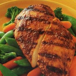 Chicken Breast Recipes - Tasty Chicken Delight  Recipes