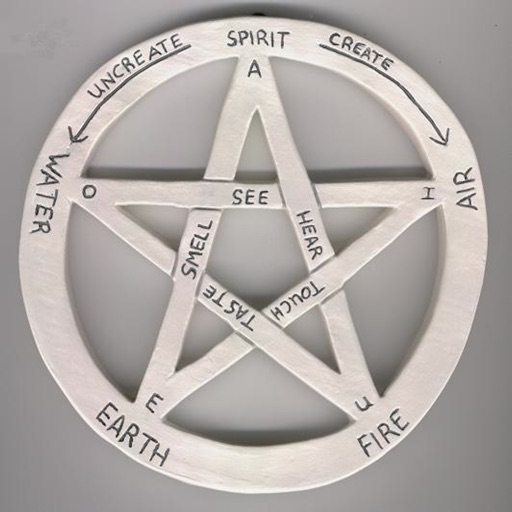 Wicca Guide - Complete Video Guide