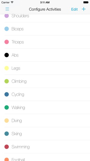 track myself track and measure your daily activities from your apple watch on the app store