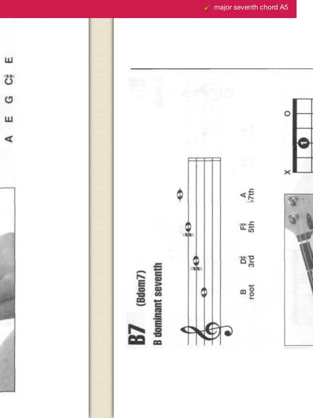 Practice Guitar Chords On The App Store