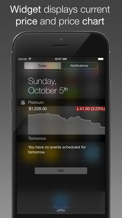 Platinum Price Watch - live spot price with widget, charts, push notifications and custom alerts