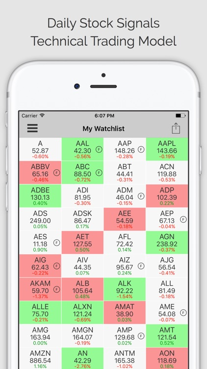 Stock Signals Pro (ms) screenshot-0
