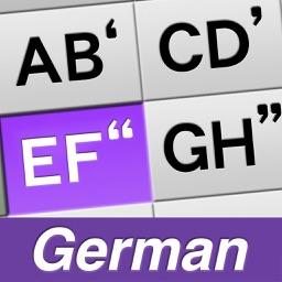 1Hand Mail / SMS German Keyboard