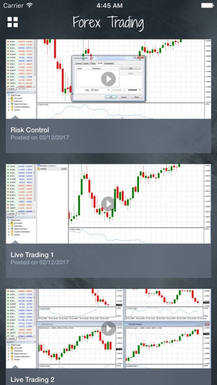 Forex Trading System Pro