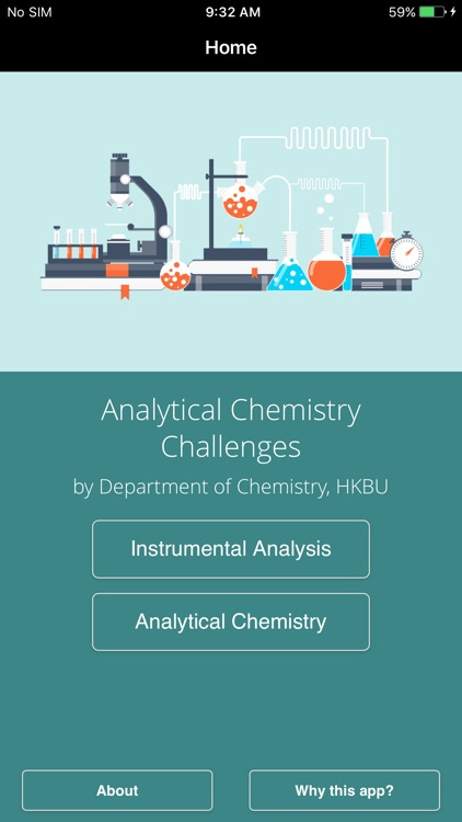 Analytical Chemistry Challenges