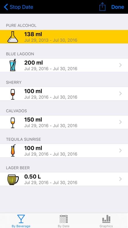 AlcoLog screenshot-4