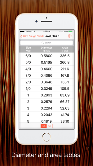 Wire gauge charts size tables for awg swg bwg on the app store keyboard keysfo