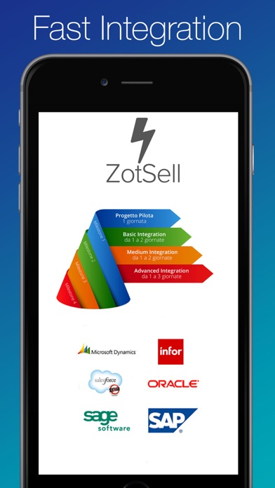 Screenshot of Electronics Zotsell3
