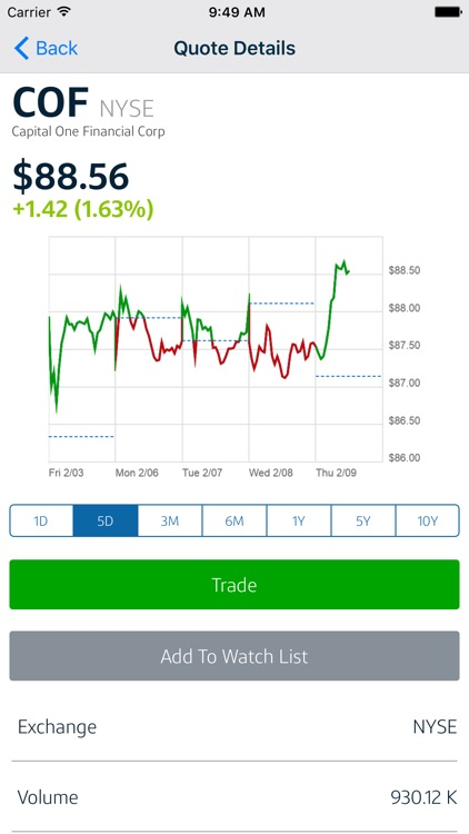 Capital One Investing Mobile screenshot-3