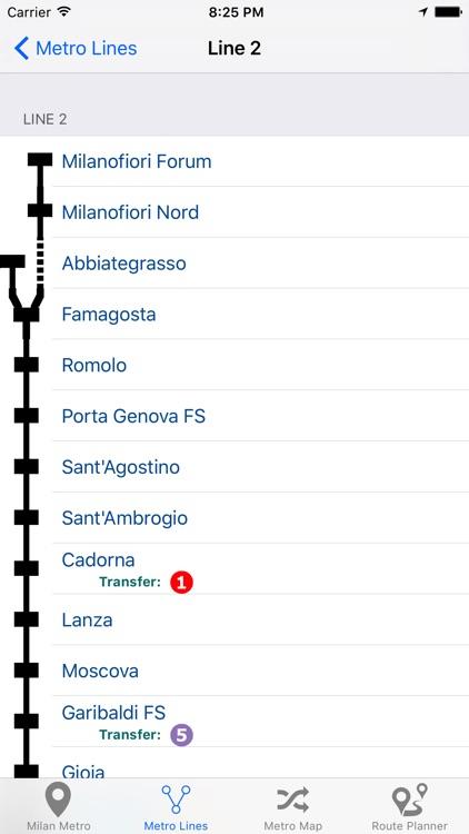 Milan iMetro
