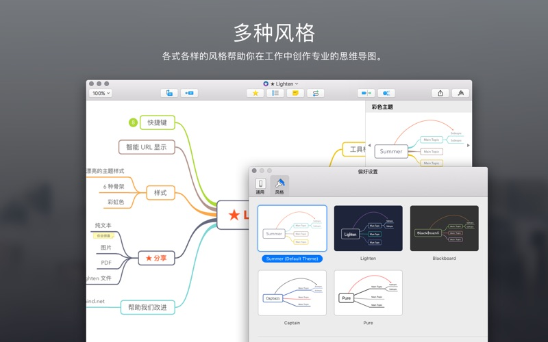 Lighten: 思维导图 by XMind