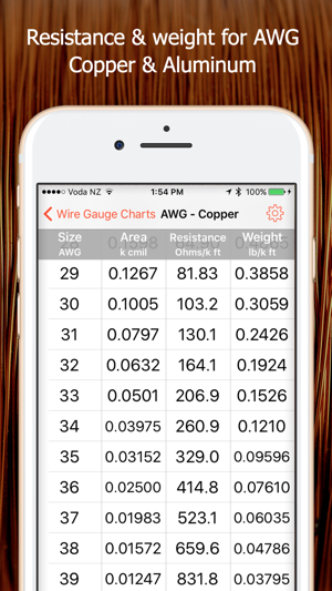Wire gauge charts size tables for awg swg bwg on the app store keyboard keysfo Images