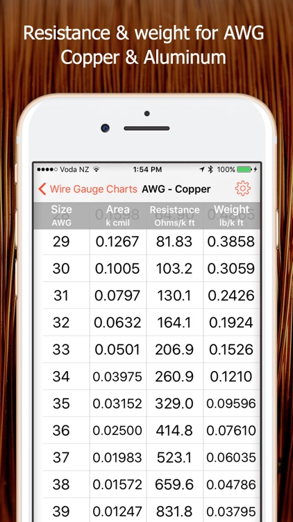 Wire Gauge Charts - Size tables for AWG, SWG, BWG screenshot-4