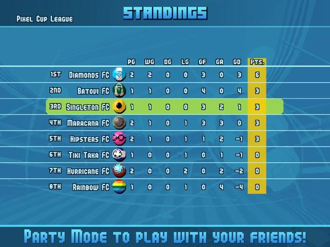 Pixel Cup Soccer 16 Screenshot