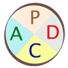 PDCA - APPSKOUSIKA SOTWARE DEVELOPERS (OPC) PRIVATE LIMITED