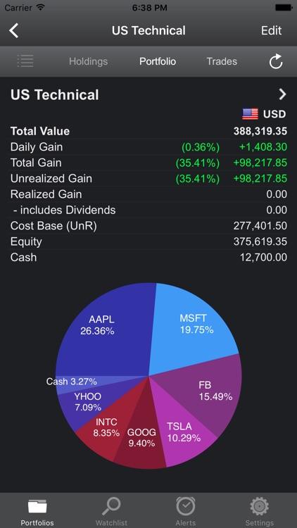 Stock Tracker & Trading Manager - Portfolio Trader
