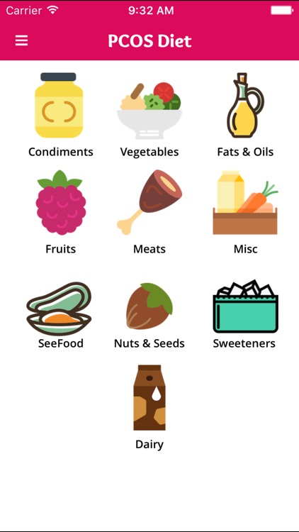 PCOS Diet - Suitable for Diet