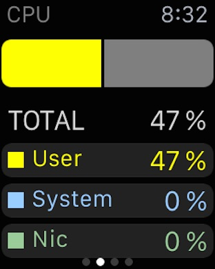 SYSTEM UTIL Dashboard - Battery, Memory, Network Screenshot