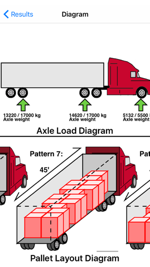 Semi Truck Axle Inspection Diagrams Trusted Wiring Diagram