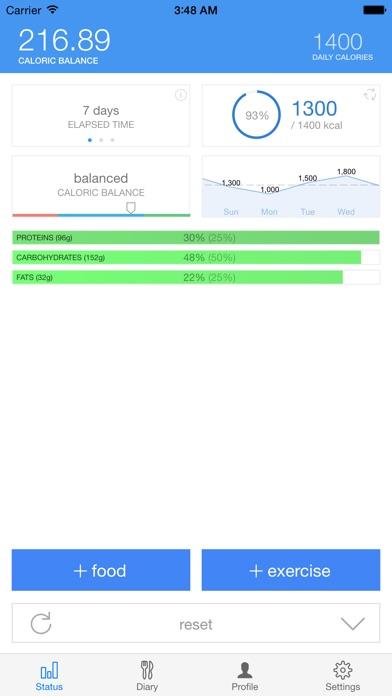 ChronoBurn: Calories Tracker Screenshots