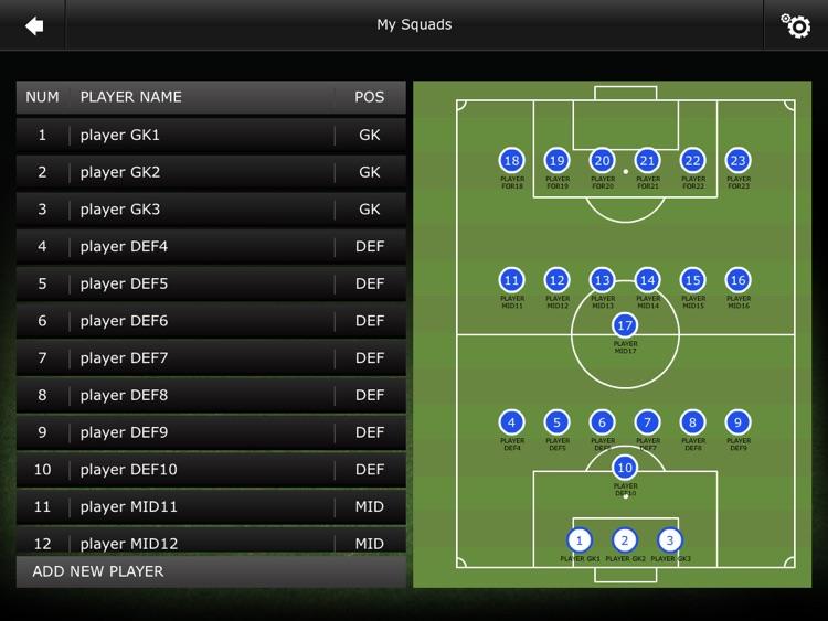 Mourinho Tactical Board