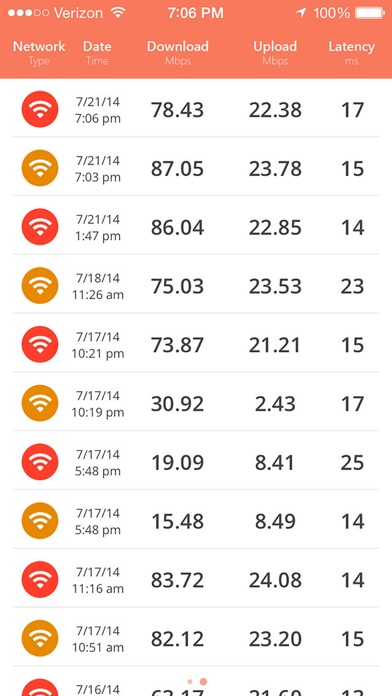 Quick Speed Test - WiFi & Mobile Download Test screenshot two