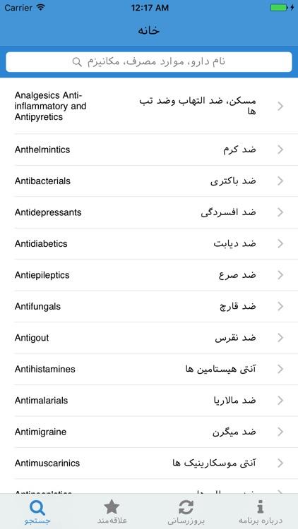 داروهای ژنریک ایران