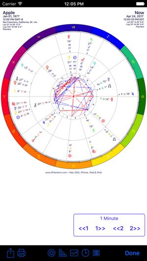 Iphemeris Astrology Charts On The App Store
