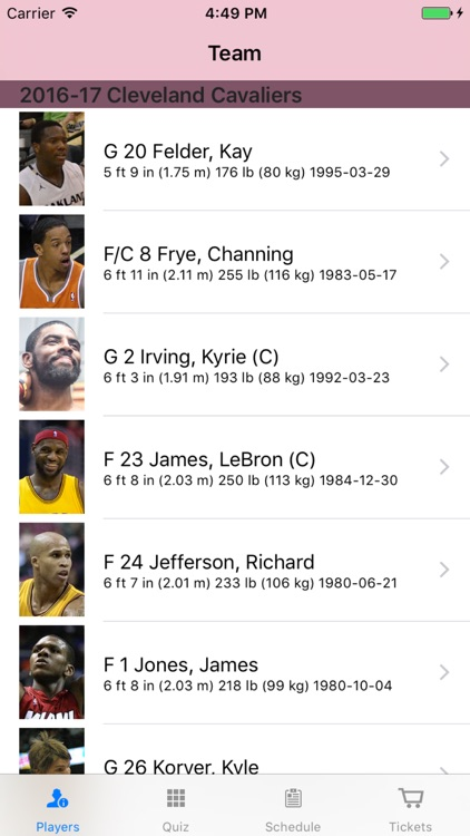 Team Information - NBA Cleveland Cavaliers edition