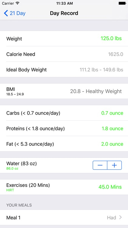 Keto Diet Tracker - Low Carb High Fat Diet Guide