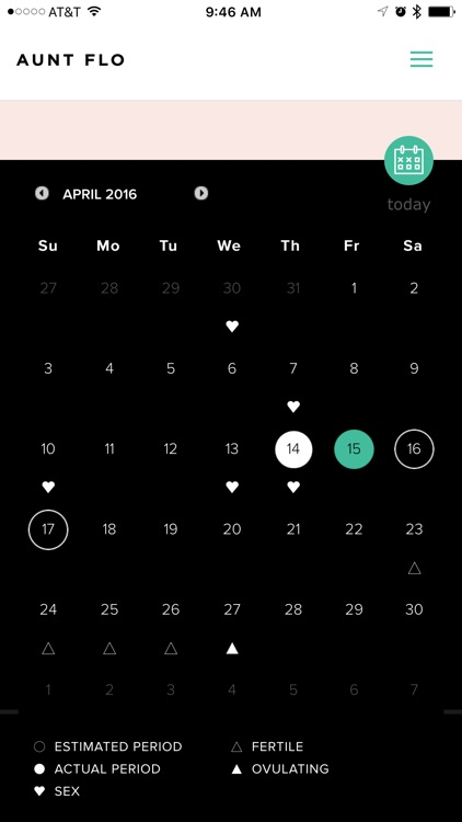 Aunt Flo Period Tracker: Simple Menstrual Calendar