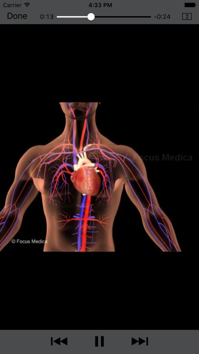 Anatomía y Fisiología Humana | App Price Drops