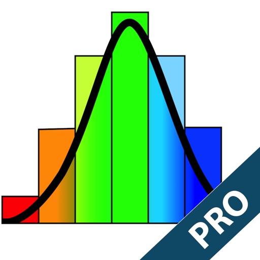 Math Graphing Pro - Dynamic Scientific Calculator