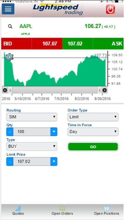Lightspeed trading screenshot-3
