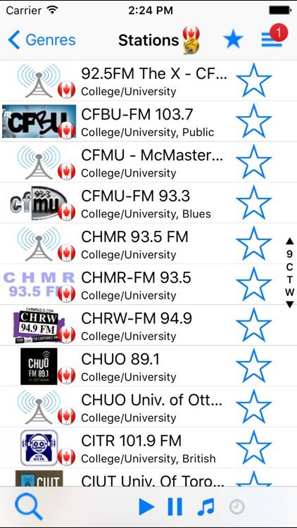 Radio Pro HQ