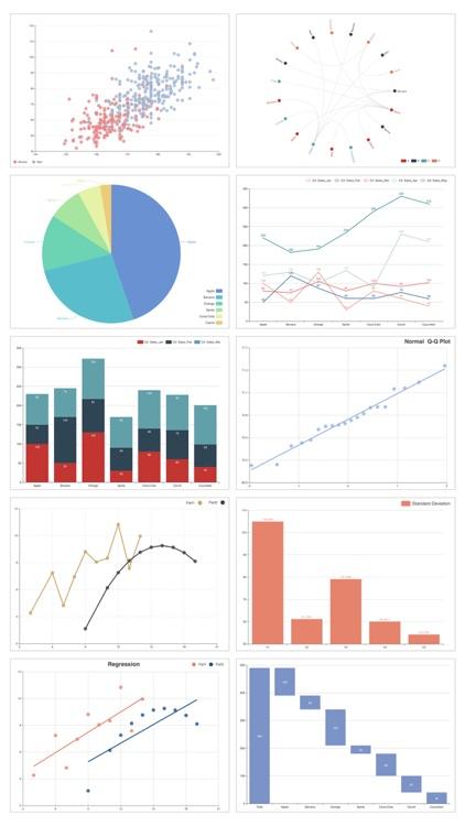 Smart-Charts